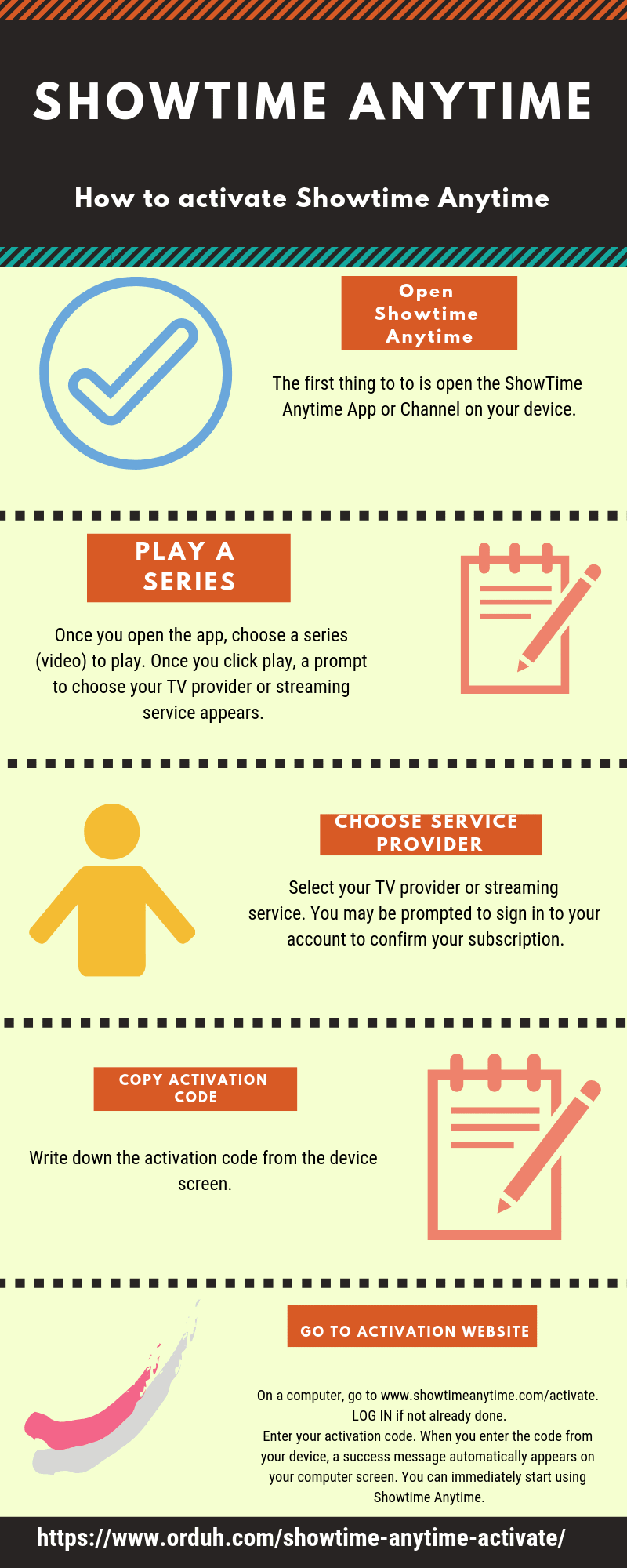 Infographic showing How To Activate Showtime Anytime Via showtime.com/activate
