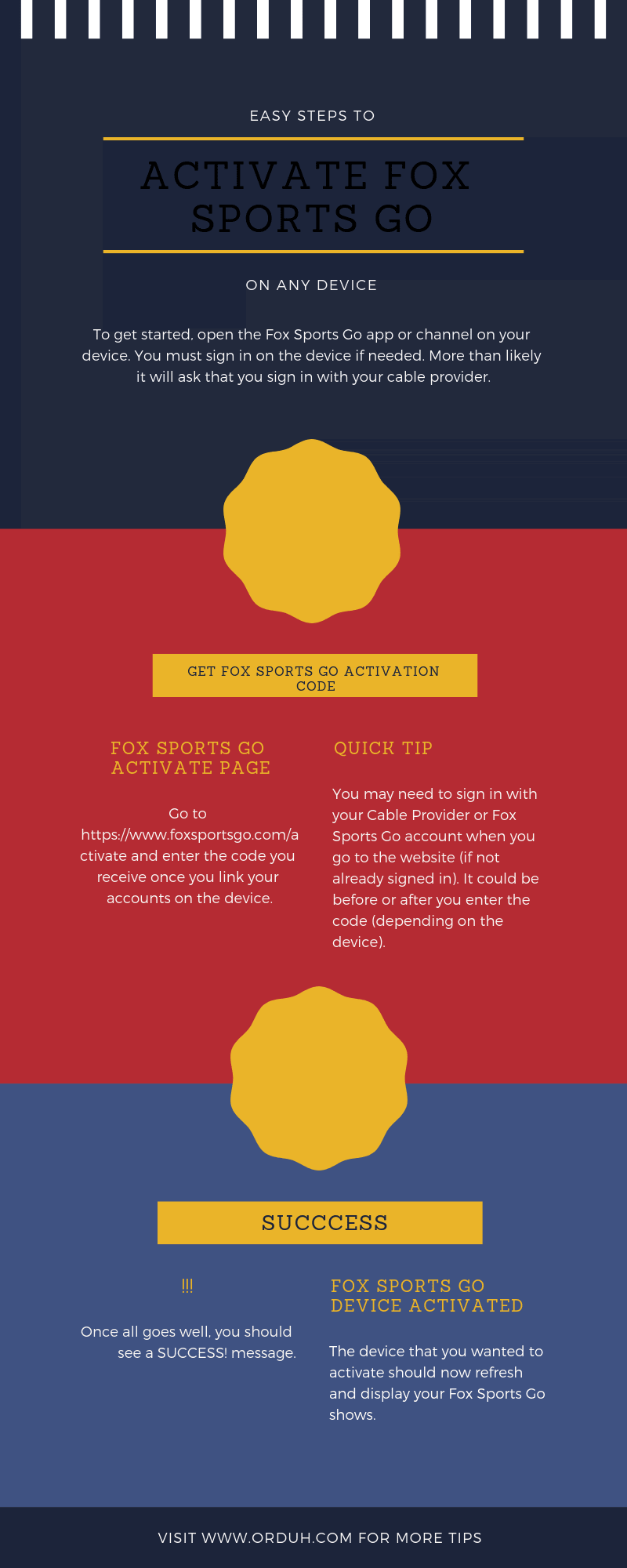fox sports go activate infographic tutorial