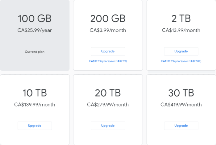 The pricing chart for Google One Canada.