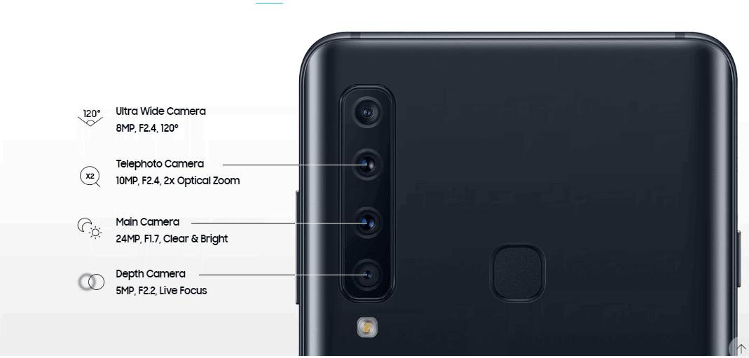 Samsung Galaxy A9 Ultra Wide Camera, Telephoto Camera, 24MP Camera and Depth Camera.