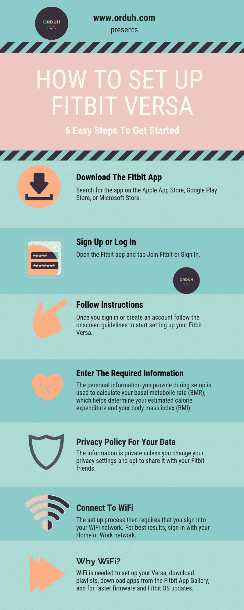 Setting Up Fitbit Versa Infographic